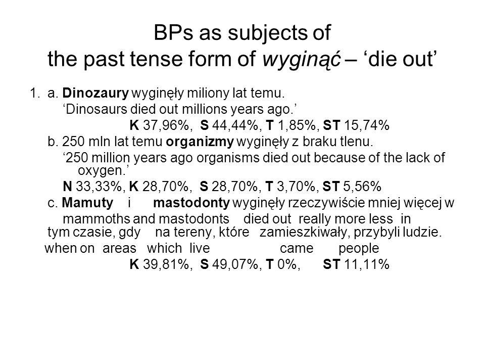BPs as subjects of ewoluować – evolve 10.a. Skorupiaki ewoluowały równocześnie.