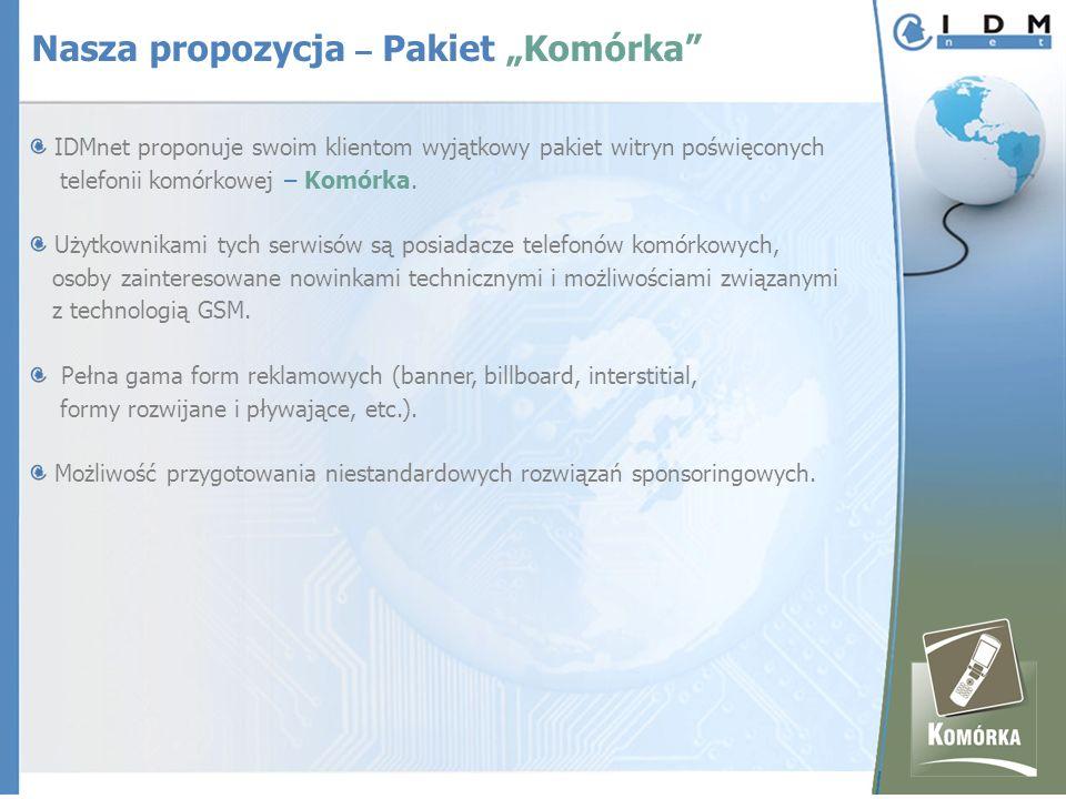 Bramka.gsm.pl Tematyka: Telefonia komórkowa UU: ponad 31 tys.