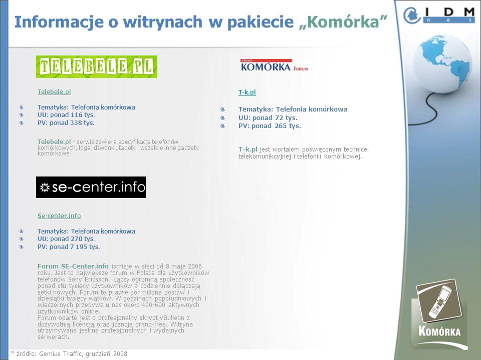 Telebele.pl Tematyka: Telefonia komórkowa UU: ponad 116 tys.