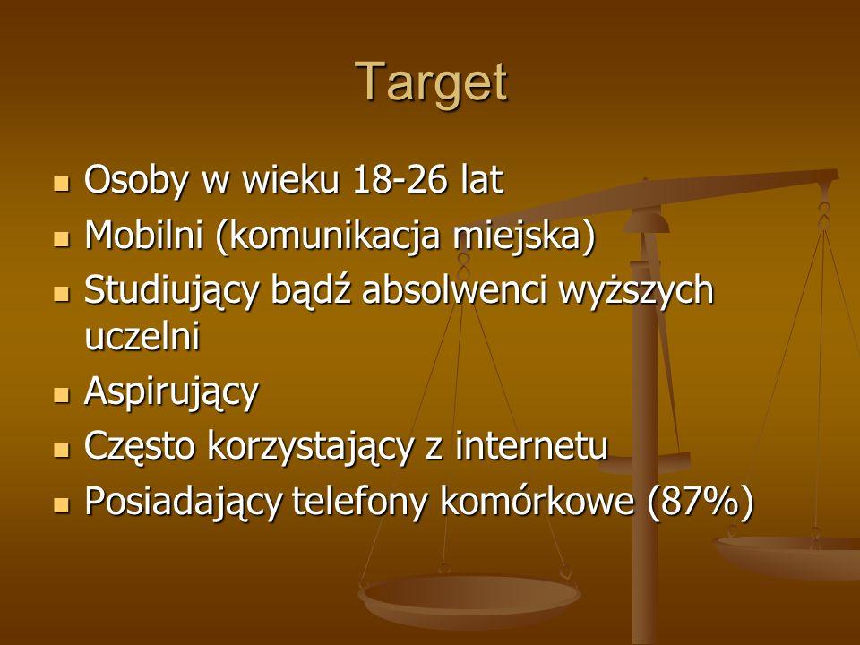 Target Osoby w wieku 18-26 lat Osoby w wieku 18-26 lat Mobilni (komunikacja miejska) Mobilni (komunikacja miejska) Studiujący bądź absolwenci wyższych uczelni Studiujący bądź absolwenci wyższych uczelni Aspirujący Aspirujący Często korzystający z internetu Często korzystający z internetu Posiadający telefony komórkowe (87%) Posiadający telefony komórkowe (87%)