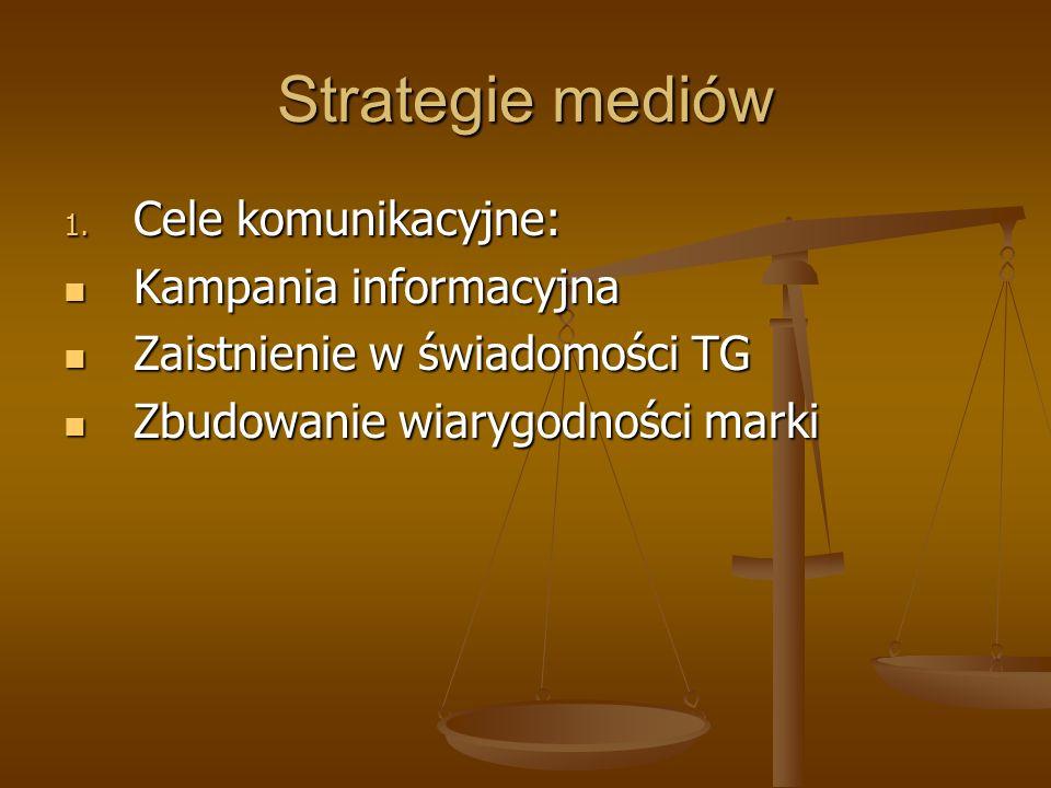 Strategie mediów 2. Analiza konkurencji: 12 konkurentów 12 konkurentów