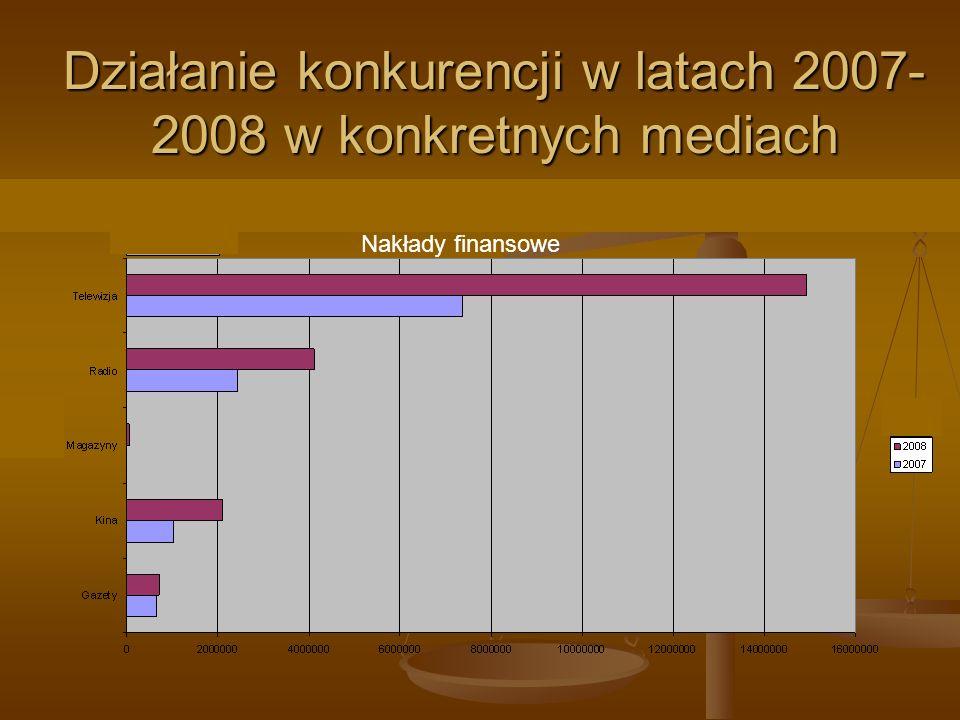 Działanie konkurencji w latach 2007- 2008 w konkretnych mediach Nakłady finansowe