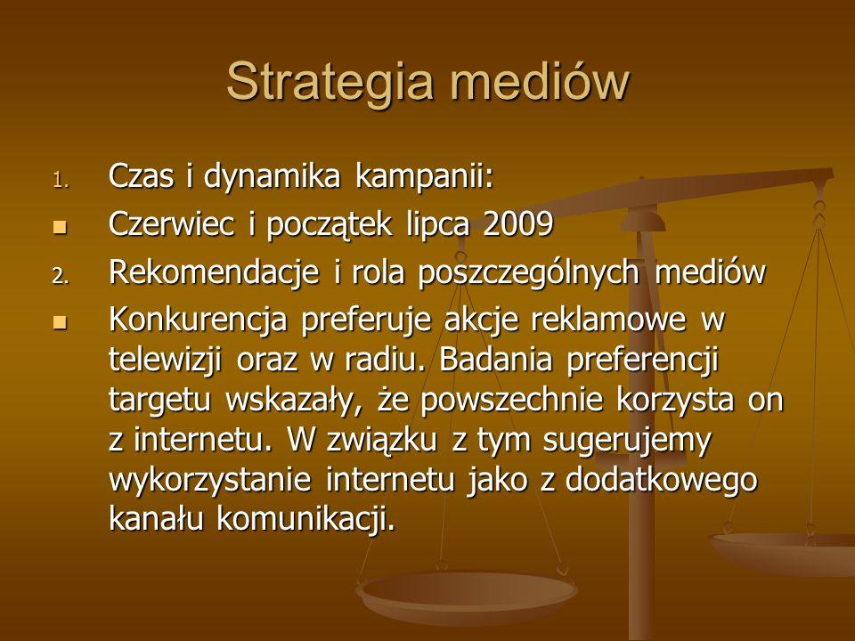 Strategia mediów 2.