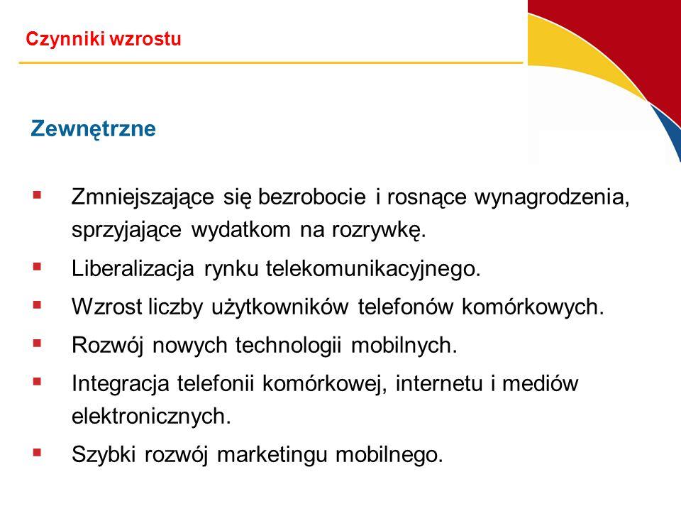 Czynniki wzrostu Wewnętrzne Efektywna kontrola kosztów Zakończona reorganizacja działalności Integracja infrastruktury MNI oraz Centertel pod kątem uruchomienia projektu MVNO Konsolidacja wyników Grupy Medialnej Telestar Wykorzystanie naturalnych synergii pomiędzy spółkami Grupy