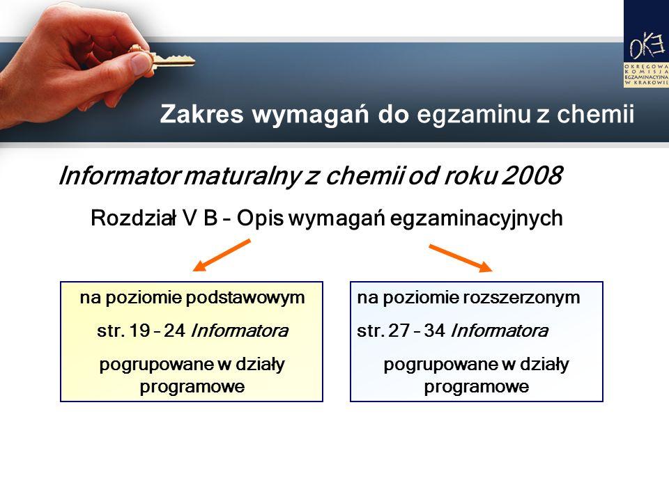 Zakres wymagań do egzaminu z chemii na poziomie podstawowym str. 19 – 24 Informatora pogrupowane w działy programowe na poziomie rozszerzonym str. 27