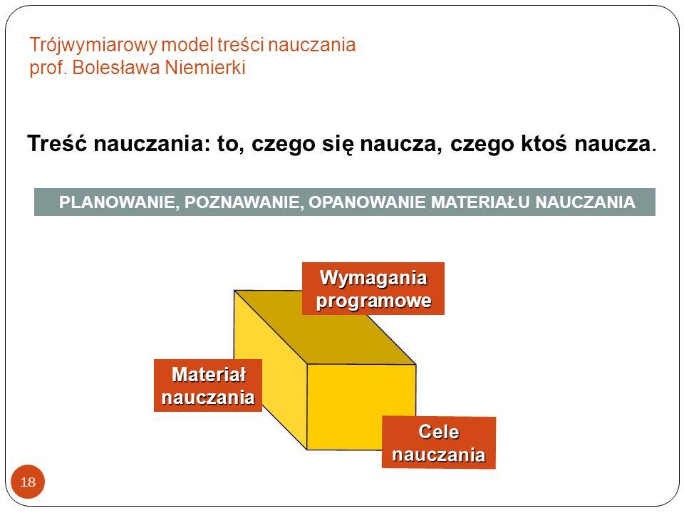 Trójwymiarowy model treści nauczania prof. Bolesława Niemierki 18 Treść nauczania: to, czego się naucza, czego ktoś naucza. Materiał nauczania Cele na