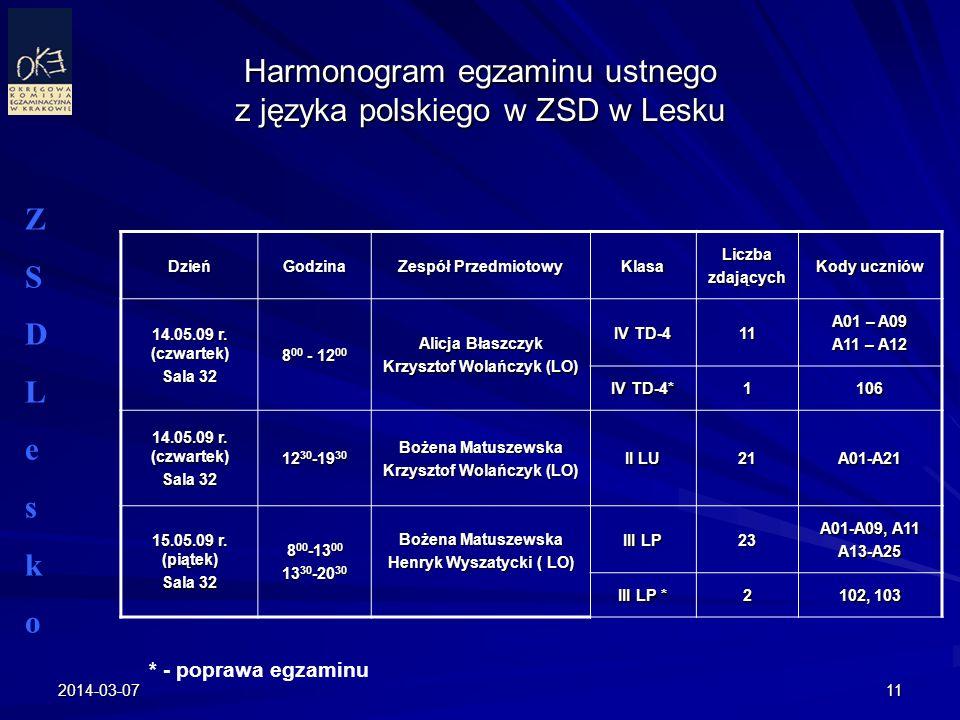 2014-03-0711 Harmonogram egzaminu ustnego z języka polskiego w ZSD w Lesku ZSDLeskoZSDLesko DzieńGodzina Zespół Przedmiotowy KlasaLiczbazdających Kody