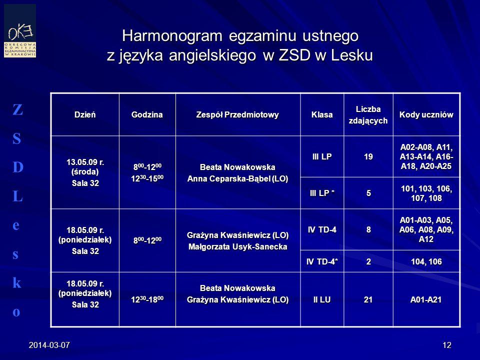2014-03-0712 Harmonogram egzaminu ustnego z języka angielskiego w ZSD w Lesku DzieńGodzina Zespół Przedmiotowy KlasaLiczbazdających Kody uczniów 13.05