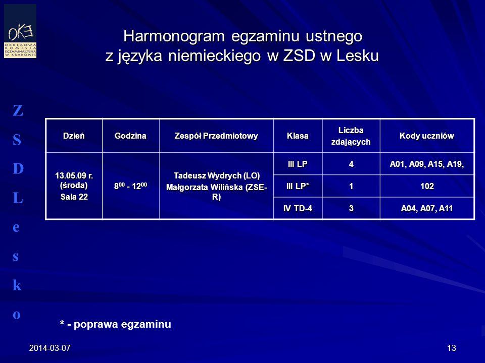 2014-03-0713 Harmonogram egzaminu ustnego z języka niemieckiego w ZSD w Lesku ZSDLeskoZSDLesko DzieńGodzina Zespół Przedmiotowy KlasaLiczbazdających K