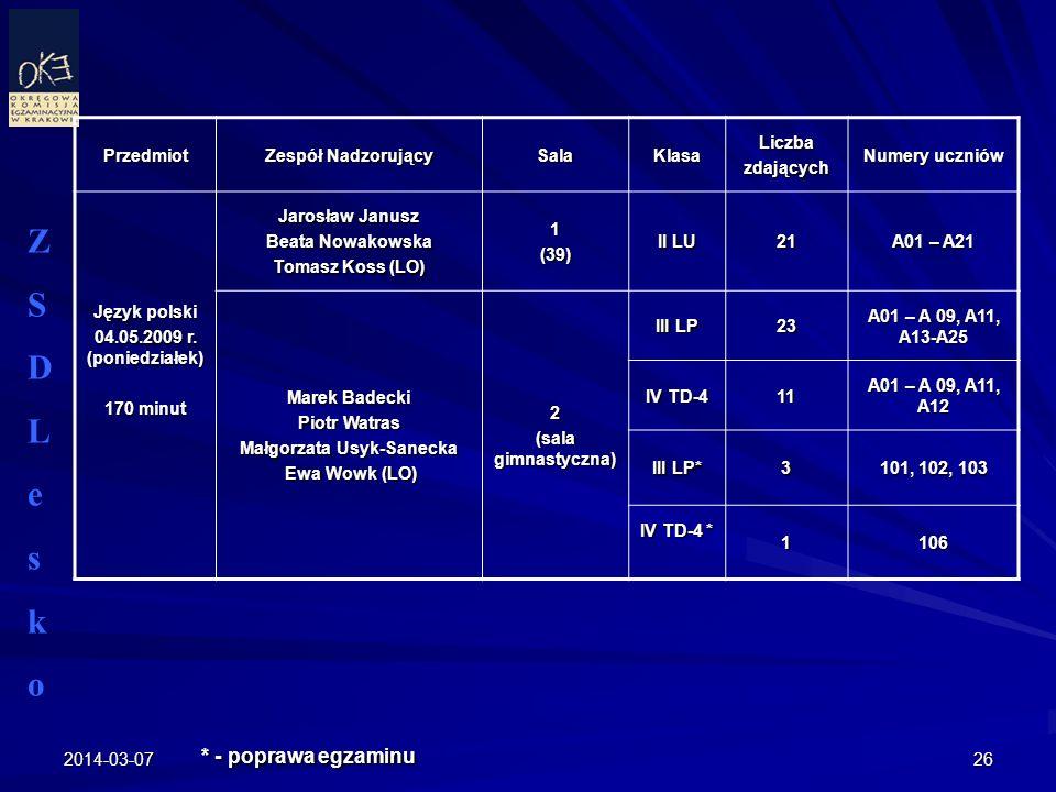 2014-03-0726 ZSDLeskoZSDLesko Przedmiot Zespół Nadzorujący SalaKlasaLiczbazdających Numery uczniów Język polski 04.05.2009 r. (poniedziałek) 170 minut