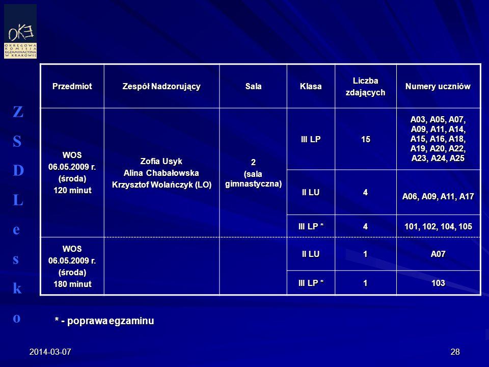 2014-03-0728 ZSDLeskoZSDLesko Przedmiot Zespół Nadzorujący SalaKlasaLiczbazdających Numery uczniów WOS 06.05.2009 r. (środa) 120 minut Zofia Usyk Alin