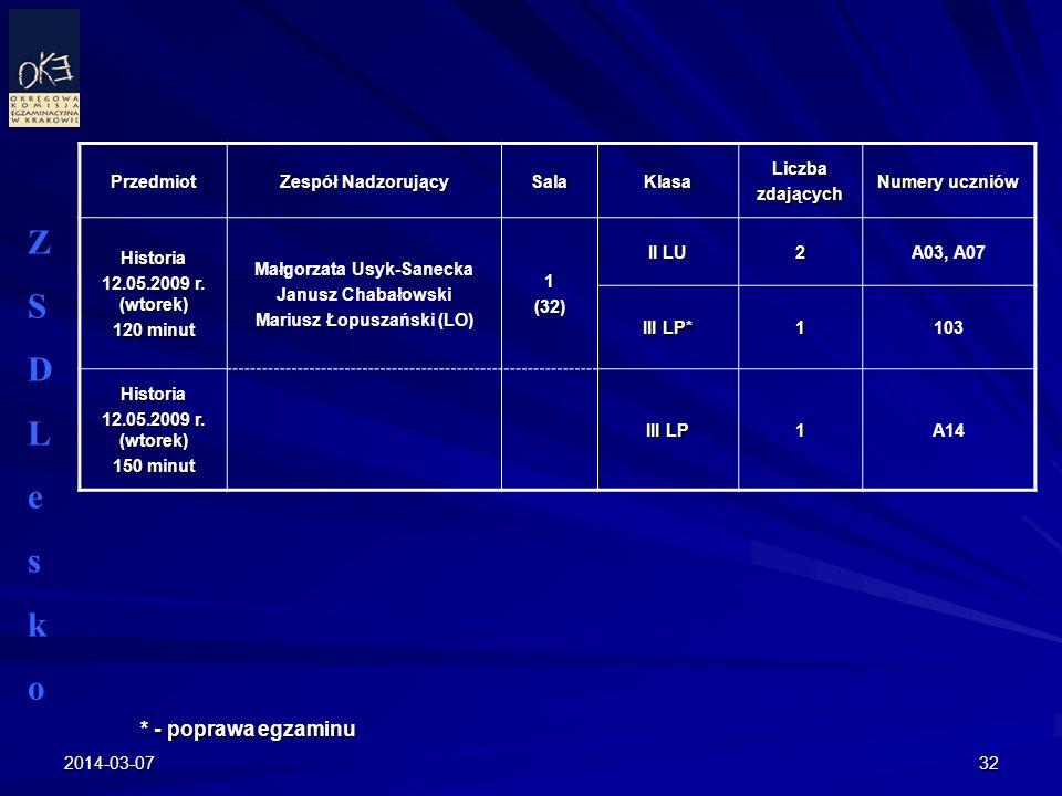 2014-03-0732 ZSDLeskoZSDLesko Przedmiot Zespół Nadzorujący SalaKlasaLiczbazdających Numery uczniów Historia 12.05.2009 r. (wtorek) 120 minut Małgorzat