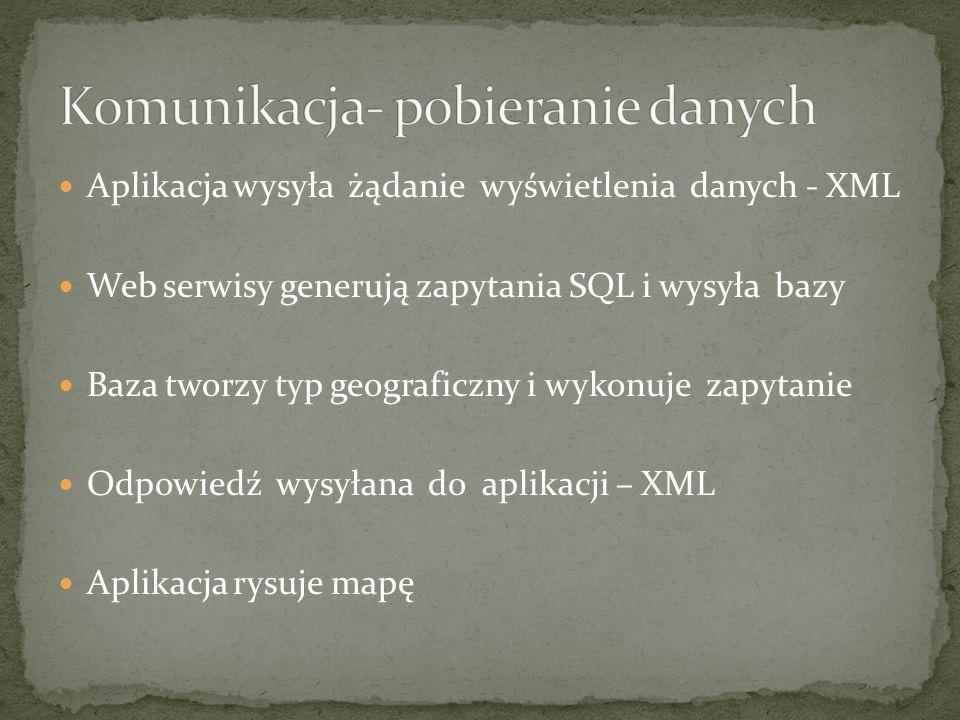 Aplikacja wysyła żądanie wyświetlenia danych - XML Web serwisy generują zapytania SQL i wysyła bazy Baza tworzy typ geograficzny i wykonuje zapytanie Odpowiedź wysyłana do aplikacji – XML Aplikacja rysuje mapę