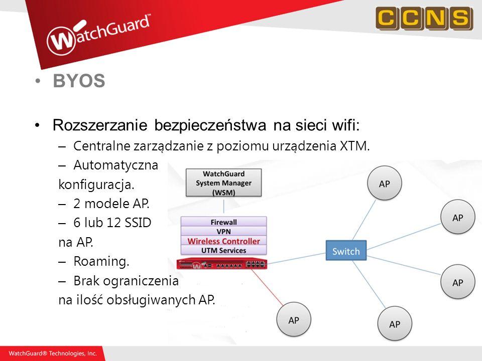 BYOS Rozszerzanie bezpieczeństwa na sieci wifi: – Centralne zarządzanie z poziomu urządzenia XTM. – Automatyczna konfiguracja. – 2 modele AP. – 6 lub