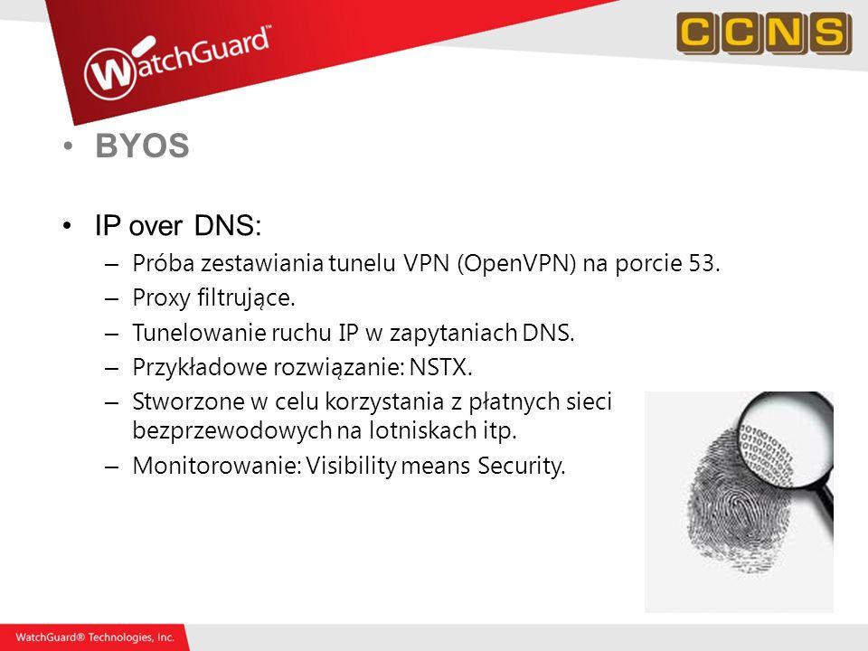 BYOS IP over DNS: – Próba zestawiania tunelu VPN (OpenVPN) na porcie 53. – Proxy filtrujące. – Tunelowanie ruchu IP w zapytaniach DNS. – Przykładowe r