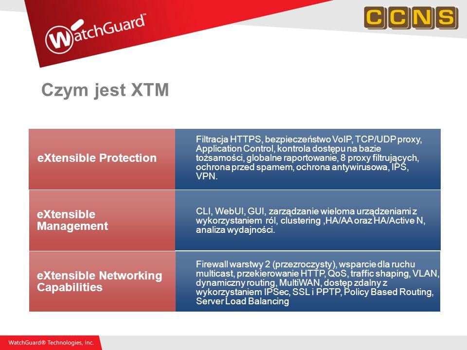 Filtracja HTTPS, bezpieczeństwo VoIP, TCP/UDP proxy, Application Control, kontrola dostępu na bazie tożsamości, globalne raportowanie, 8 proxy filtruj