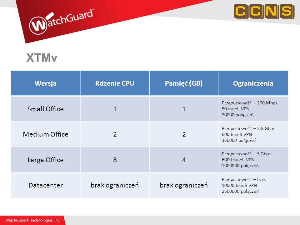 XTMv WersjaRdzenie CPUPamięć (GB)Ograniczenia Small Office11 Przepustowość – 200 Mbps 50 tuneli VPN 30000 połączeń Medium Office22 Przepustowość – 2,5