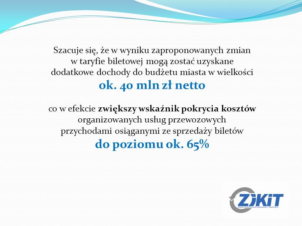Szacuje się, że w wyniku zaproponowanych zmian w taryfie biletowej mogą zostać uzyskane dodatkowe dochody do budżetu miasta w wielkości ok. 40 mln zł