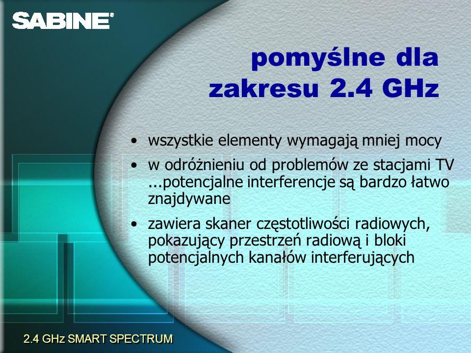 pomyślne dla zakresu 2.4 GHz wszystkie elementy wymagają mniej mocy w odróżnieniu od problemów ze stacjami TV...potencjalne interferencje są bardzo ła