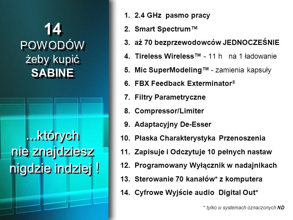 14 POWODÓW żeby kupić SABINE 1. 2.4 GHz pasmo pracy 2. Smart Spectrum 3. aż 70 bezprzewodowców JEDNOCZEŚNIE 4. Tireless Wireless - 11 h na 1 ładowanie