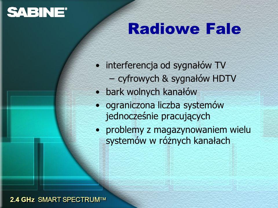 Radiowe Fale interferencja od sygnałów TV –cyfrowych & sygnałów HDTV bark wolnych kanałów ograniczona liczba systemów jednocześnie pracujących problem