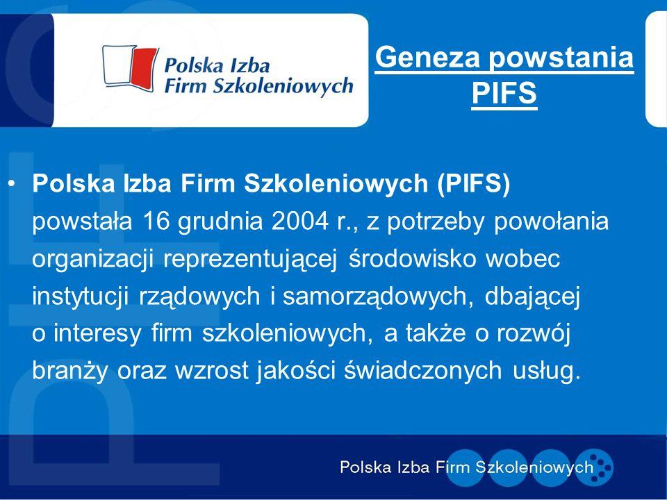 Geneza powstania PIFS Polska Izba Firm Szkoleniowych (PIFS) powstała 16 grudnia 2004 r., z potrzeby powołania organizacji reprezentującej środowisko wobec instytucji rządowych i samorządowych, dbającej o interesy firm szkoleniowych, a także o rozwój branży oraz wzrost jakości świadczonych usług.