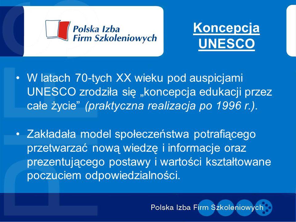 Koncepcja UNESCO W latach 70-tych XX wieku pod auspicjami UNESCO zrodziła się koncepcja edukacji przez całe życie (praktyczna realizacja po 1996 r.).