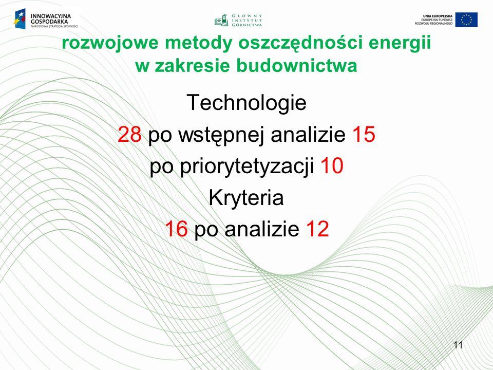 rozwojowe metody oszczędności energii w zakresie budownictwa Technologie 28 po wstępnej analizie 15 po priorytetyzacji 10 Kryteria 16 po analizie 12 11