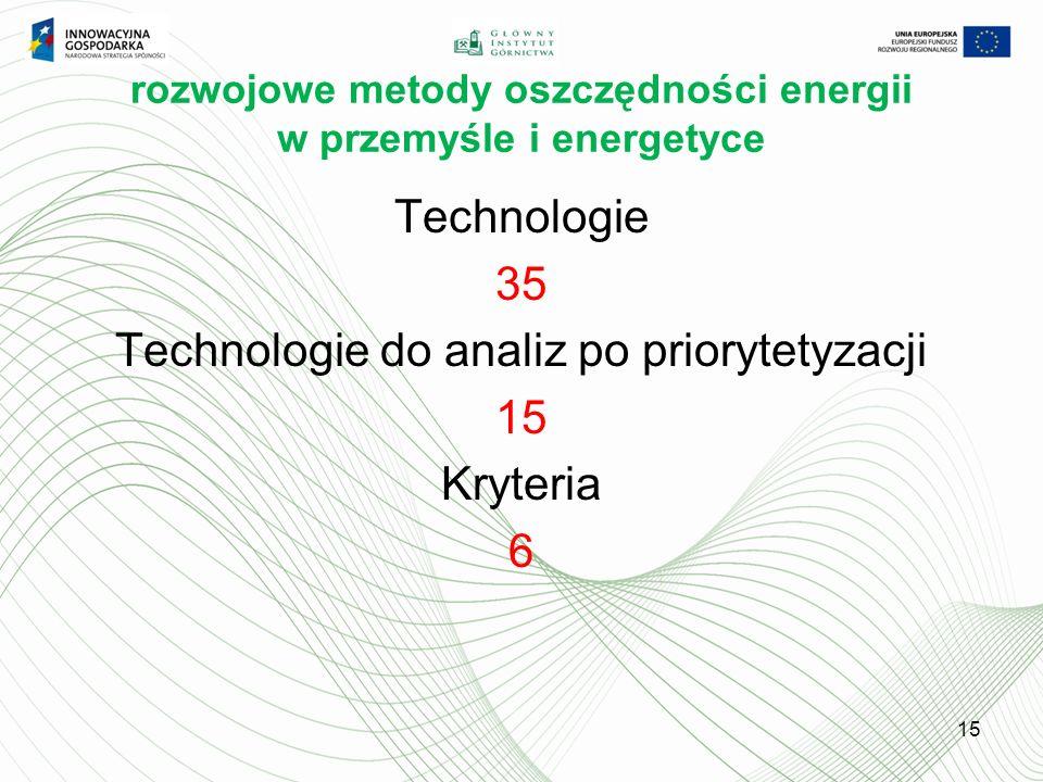 rozwojowe metody oszczędności energii w przemyśle i energetyce Technologie 35 Technologie do analiz po priorytetyzacji 15 Kryteria 6 15