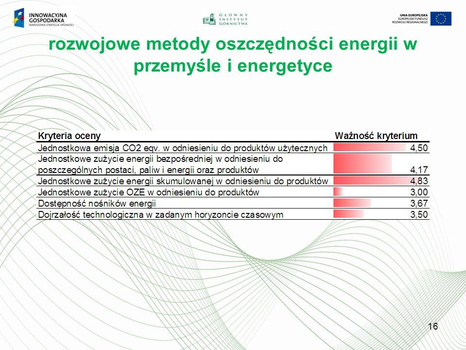 rozwojowe metody oszczędności energii w przemyśle i energetyce 16