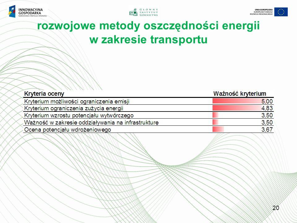rozwojowe metody oszczędności energii w zakresie transportu 20