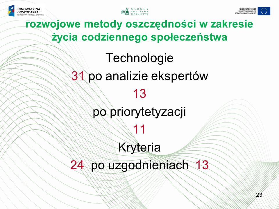 rozwojowe metody oszczędności w zakresie życia codziennego społeczeństwa Technologie 31 po analizie ekspertów 13 po priorytetyzacji 11 Kryteria 24 po uzgodnieniach 13 23