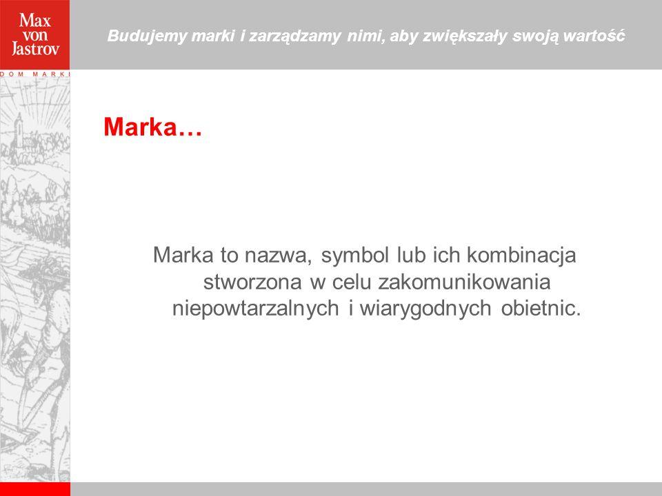 Budujemy marki i zarządzamy nimi, aby zwiększały swoją wartość Marka… Marka to nazwa, symbol lub ich kombinacja stworzona w celu zakomunikowania niepo