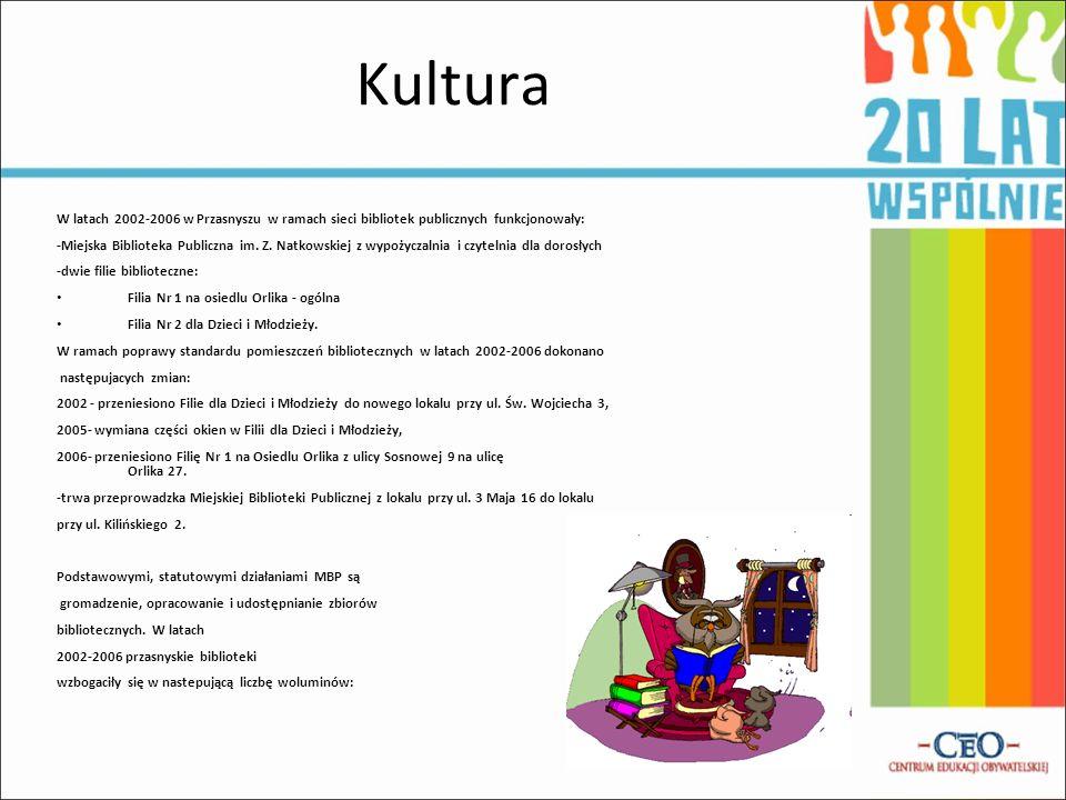 Kultura W latach 2002-2006 w Przasnyszu w ramach sieci bibliotek publicznych funkcjonowały: -Miejska Biblioteka Publiczna im. Z. Natkowskiej z wypożyc