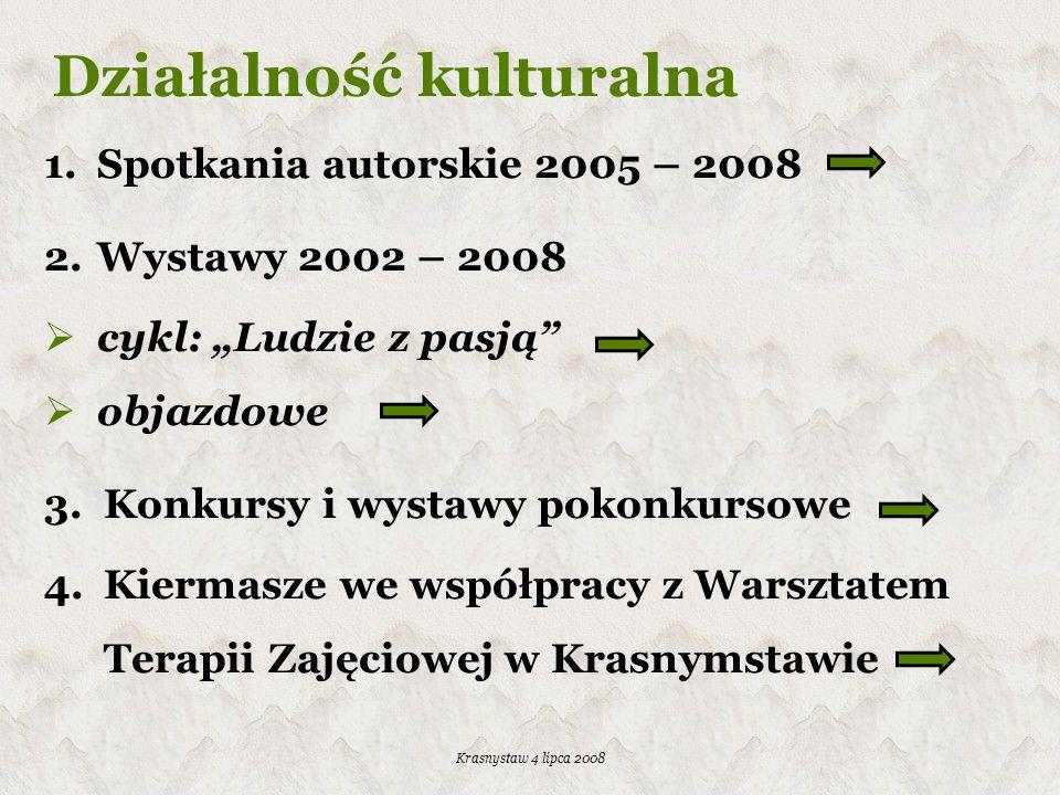 Krasnystaw 4 lipca 2008 Działalność kulturalna 1.Spotkania autorskie 2005 – 2008 2.Wystawy 2002 – 2008 cykl: Ludzie z pasją objazdowe 3.Konkursy i wys