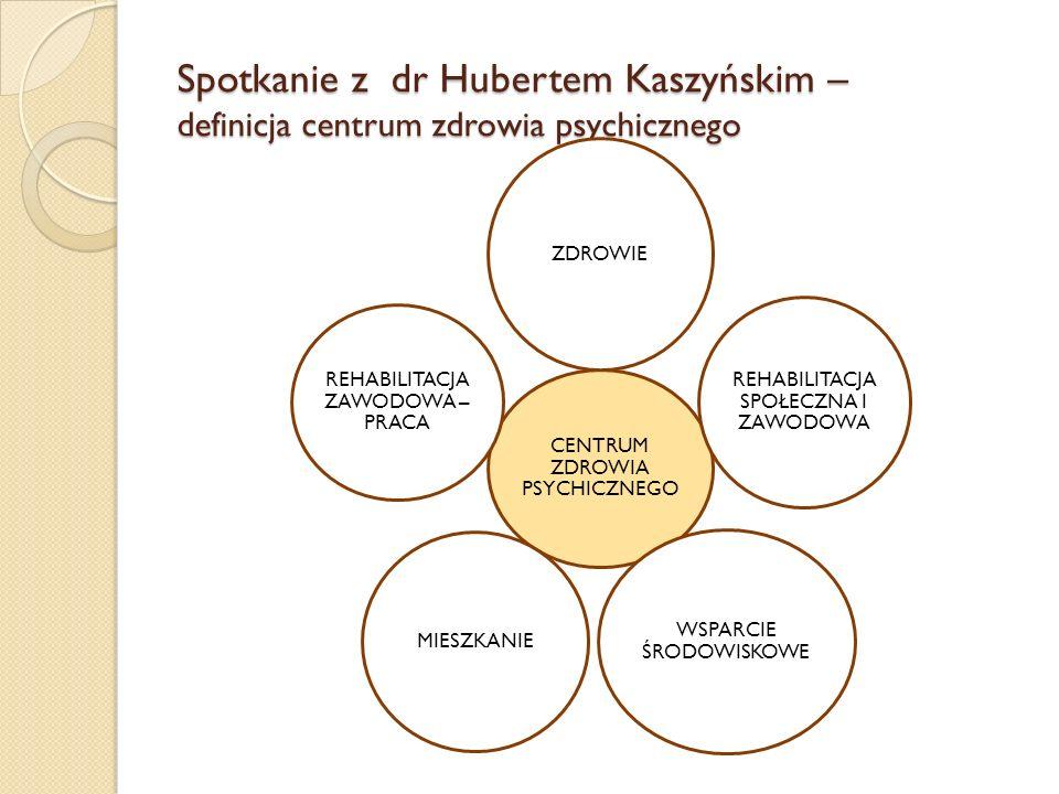 Spotkanie z dr Hubertem Kaszyńskim – definicja centrum zdrowia psychicznego CENTRUM ZDROWIA PSYCHICZNEGO ZDROWIE REHABILITACJA SPOŁECZNA I ZAWODOWA WS
