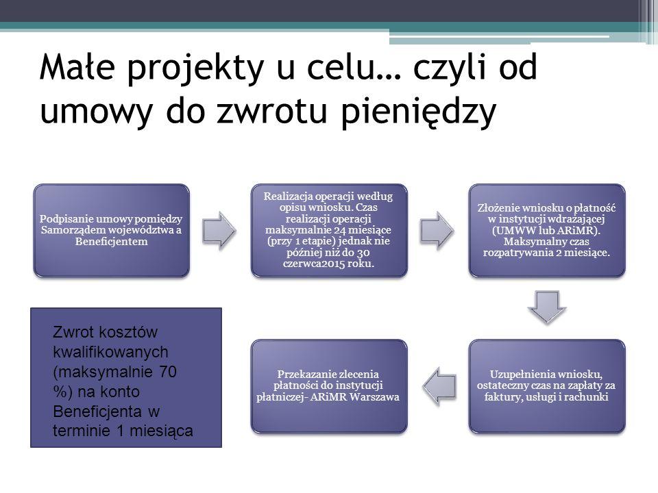 Małe projekty u celu… czyli od umowy do zwrotu pieniędzy Podpisanie umowy pomiędzy Samorządem województwa a Beneficjentem Realizacja operacji według o