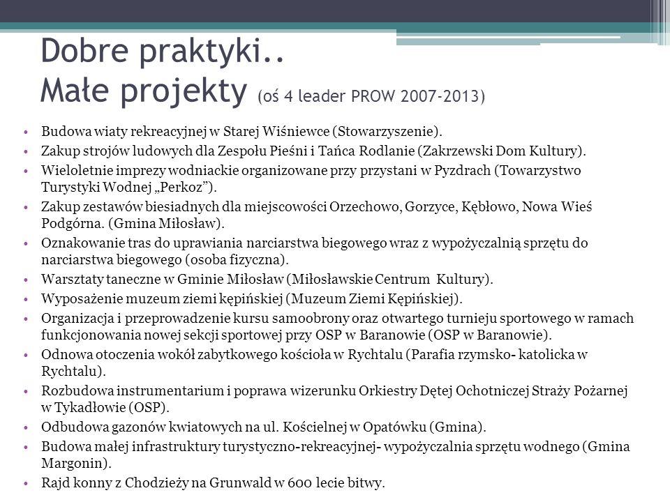 Dobre praktyki.. Małe projekty (oś 4 leader PROW 2007-2013) Budowa wiaty rekreacyjnej w Starej Wiśniewce (Stowarzyszenie). Zakup strojów ludowych dla