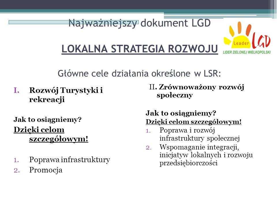 Najważniejszy dokument LGD LOKALNA STRATEGIA ROZWOJU Główne cele działania określone w LSR: I.Rozwój Turystyki i rekreacji Jak to osiągniemy? Dzięki c