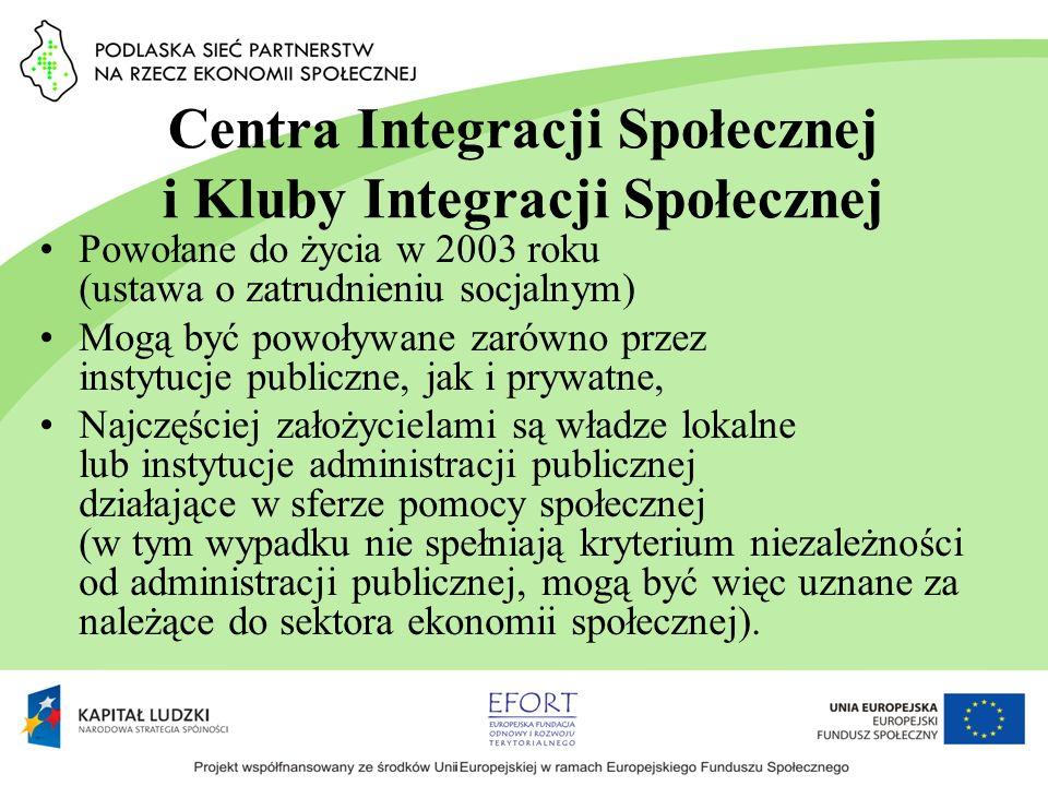 Centra Integracji Społecznej i Kluby Integracji Społecznej Powołane do życia w 2003 roku (ustawa o zatrudnieniu socjalnym) Mogą być powoływane zarówno