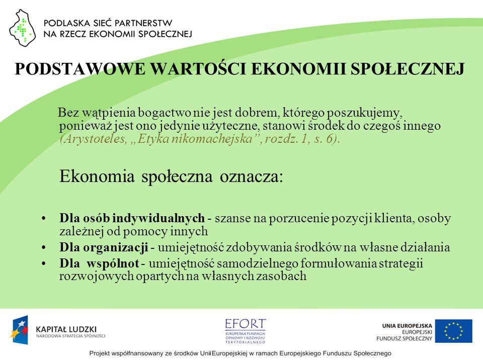 Do inicjatyw Ekonomii Społecznej zaliczamy: Organizacje pozarządowe Spółdzielnie Socjalne Centra Integracji Społecznej Kluby Integracji Społecznej Zakłady Aktywności Zawodowej Firmy społeczne