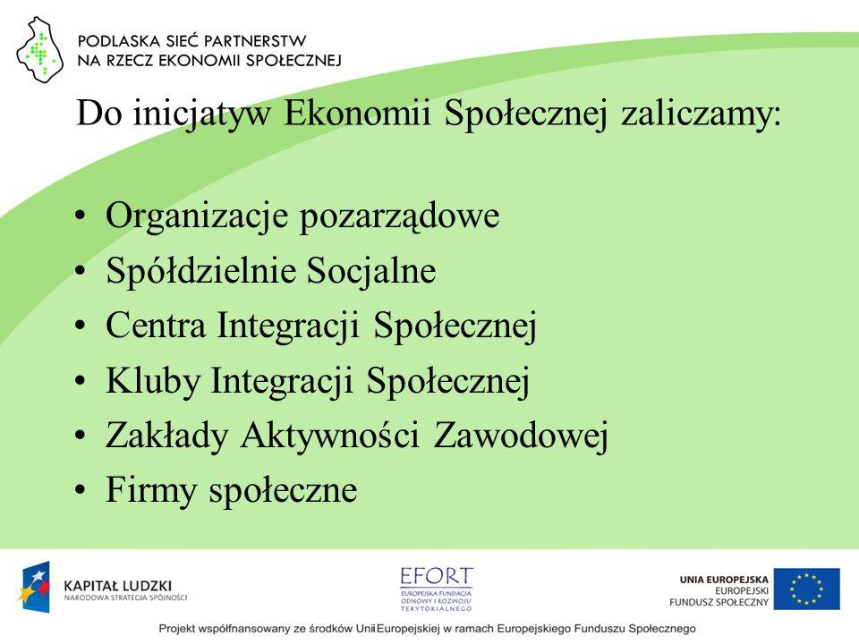 Do inicjatyw Ekonomii Społecznej zaliczamy: Organizacje pozarządowe Spółdzielnie Socjalne Centra Integracji Społecznej Kluby Integracji Społecznej Zak
