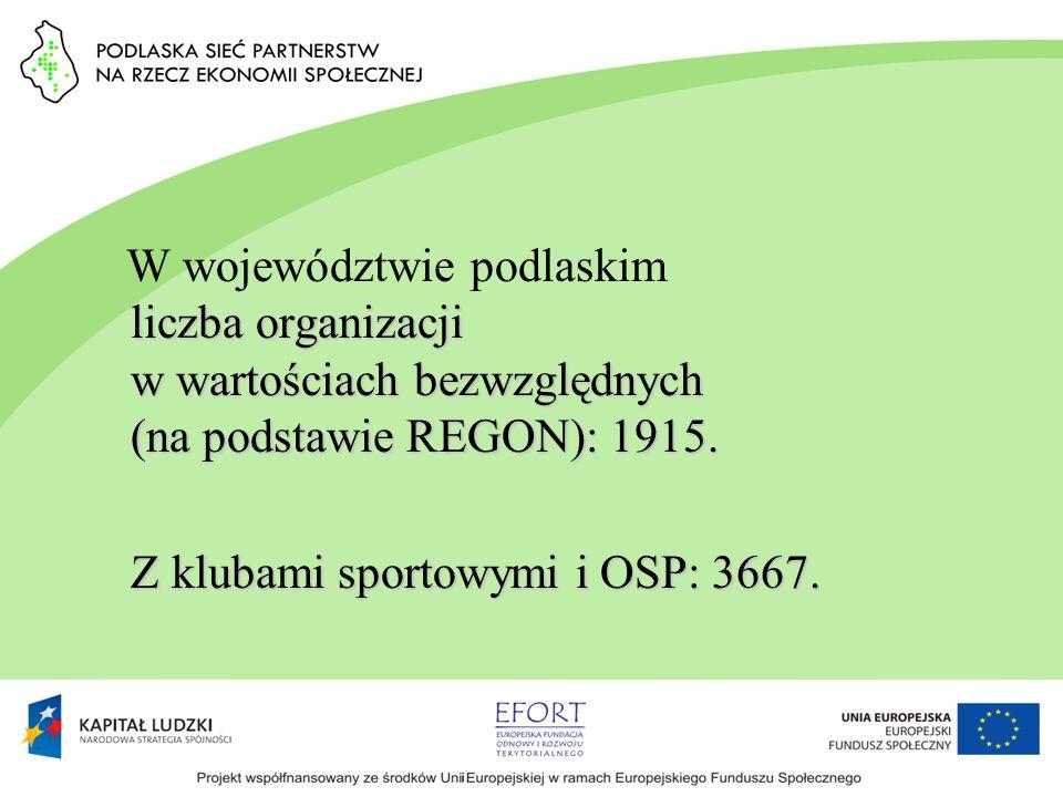 Odpłatna działalność pożytku publicznego Działalność gospodarcza Spółdzielnie socjalne Firmy społeczne Klauzule społeczne