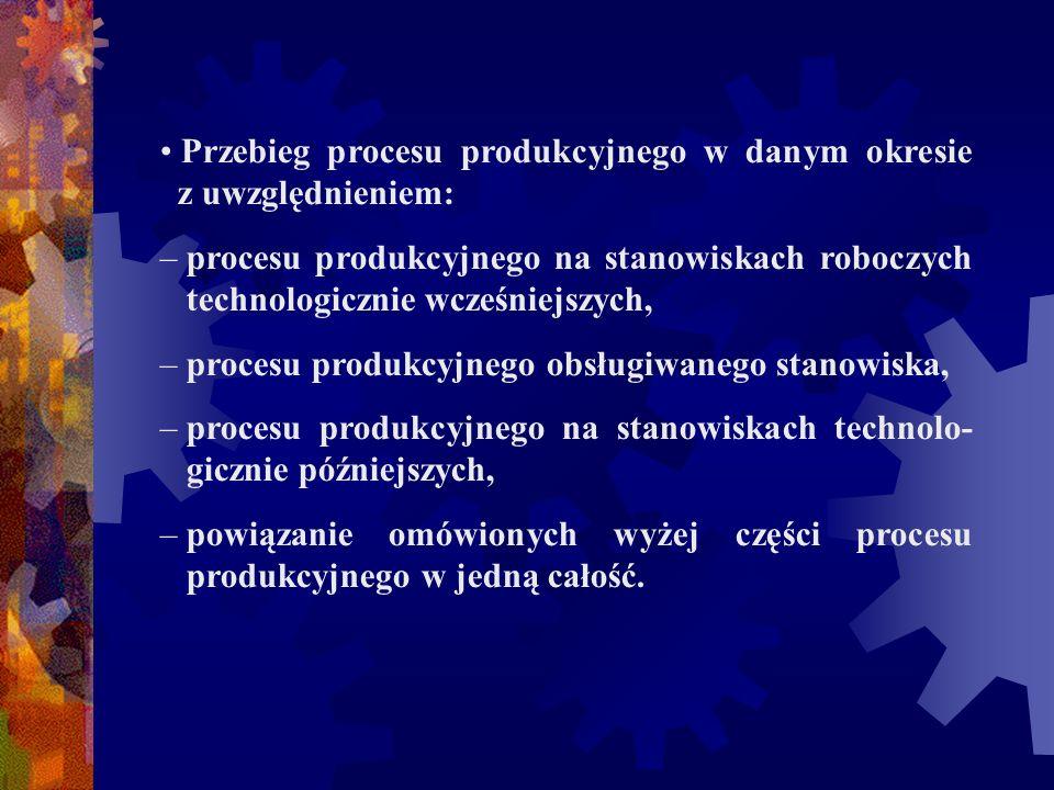 Przebieg procesu produkcyjnego w danym okresie z uwzględnieniem: – procesu produkcyjnego na stanowiskach roboczych technologicznie wcześniejszych, – p