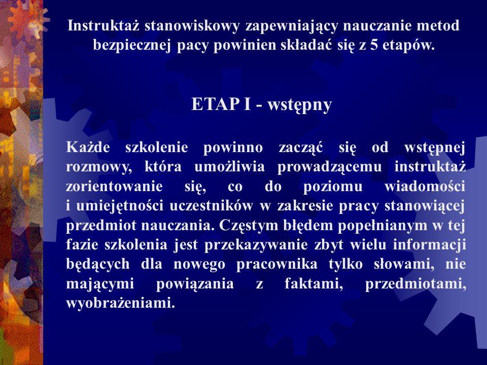 Instruktaż stanowiskowy zapewniający nauczanie metod bezpiecznej pacy powinien składać się z 5 etapów. ETAP I - wstępny Każde szkolenie powinno zacząć