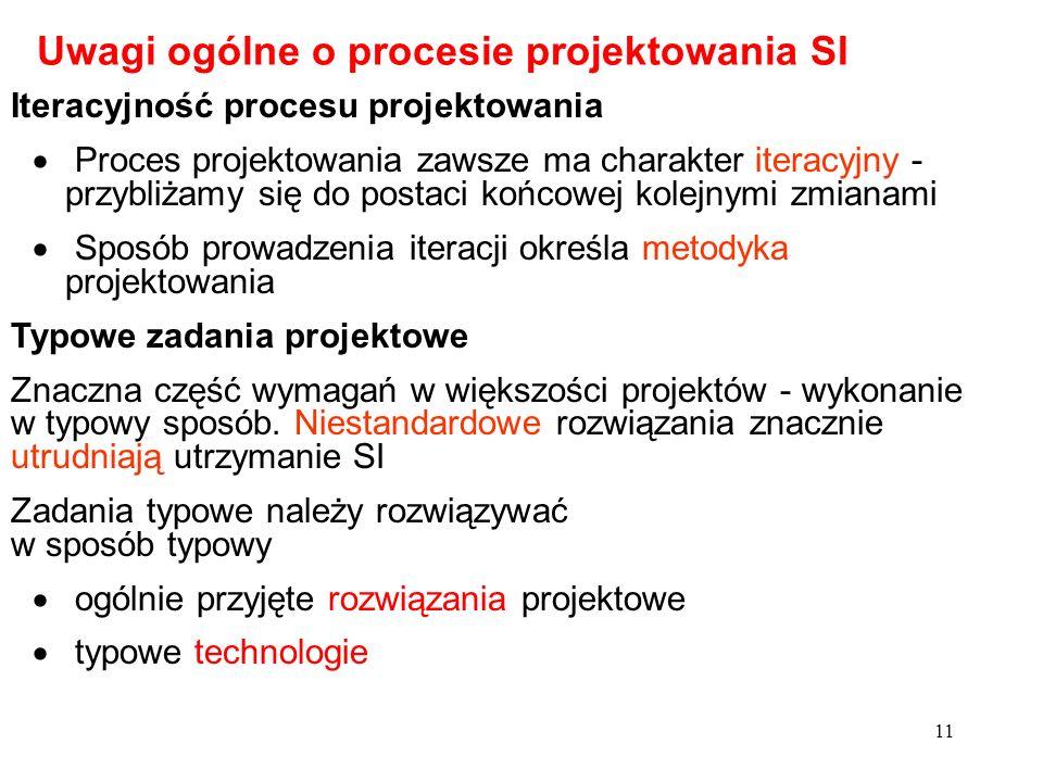 11 Uwagi ogólne o procesie projektowania SI Iteracyjność procesu projektowania Proces projektowania zawsze ma charakter iteracyjny - przybliżamy się d