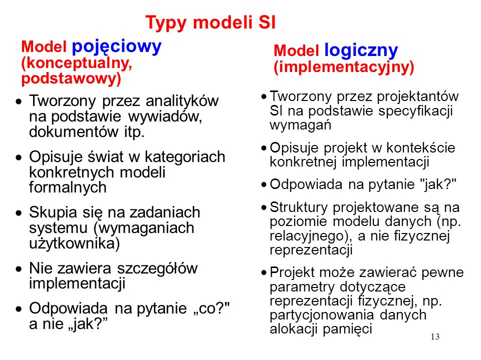 13 Tworzony przez analityków na podstawie wywiadów, dokumentów itp. Opisuje świat w kategoriach konkretnych modeli formalnych Skupia się na zadaniach