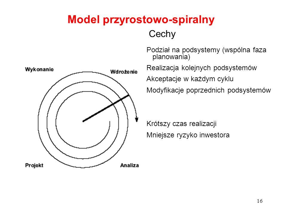 16 Podział na podsystemy (wspólna faza planowania) Realizacja kolejnych podsystemów Akceptacje w każdym cyklu Modyfikacje poprzednich podsystemów Krót