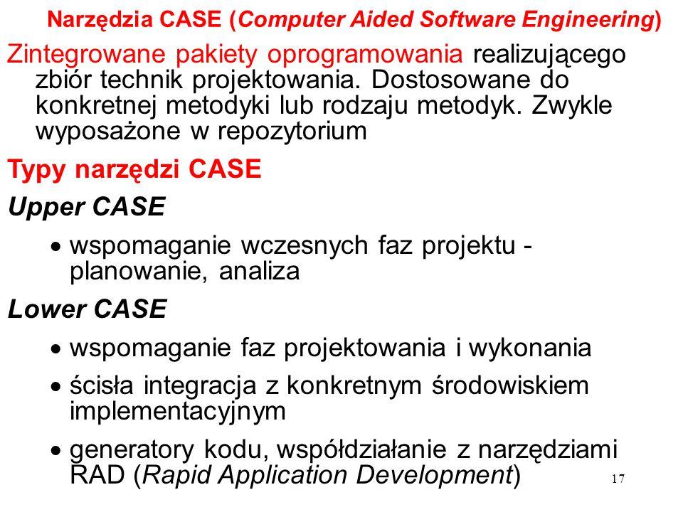 17 Zintegrowane pakiety oprogramowania realizującego zbiór technik projektowania. Dostosowane do konkretnej metodyki lub rodzaju metodyk. Zwykle wypos