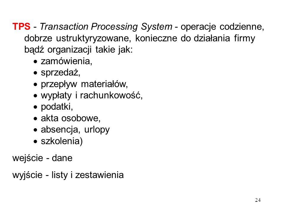 24 TPS - Transaction Processing System - operacje codzienne, dobrze ustruktyryzowane, konieczne do działania firmy bądź organizacji takie jak: zamówie